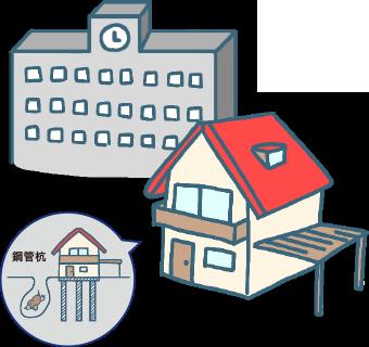 建造物・住宅・学校